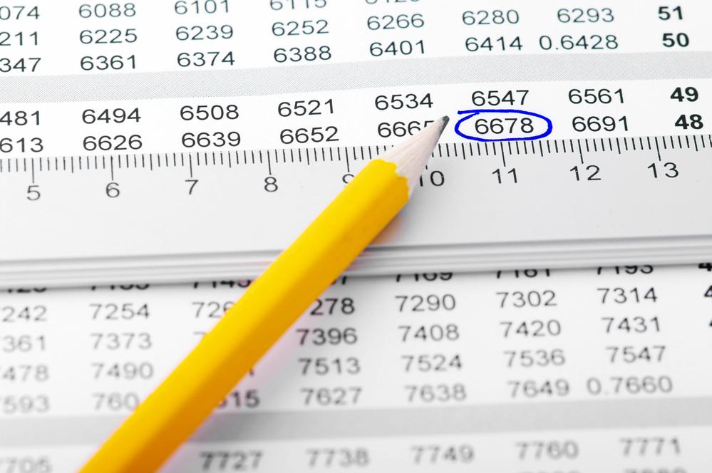 Monitorowanie odchyleń od cen producenta w internecie